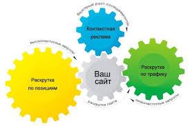 trebuetsya-operativnaya-nastroyka-kontekstnoy-reklamy-nasha-studiya-predlagaet-svoi-uslugi