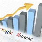 Услугами какой компании воспользоваться, если нужно заказать результативное продвижение сайта