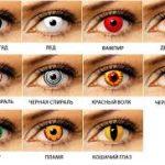 Виды и особенности контактных линз